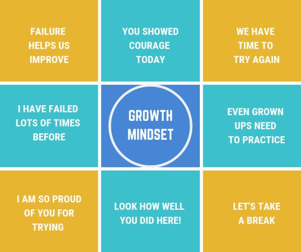 failing helps us improve